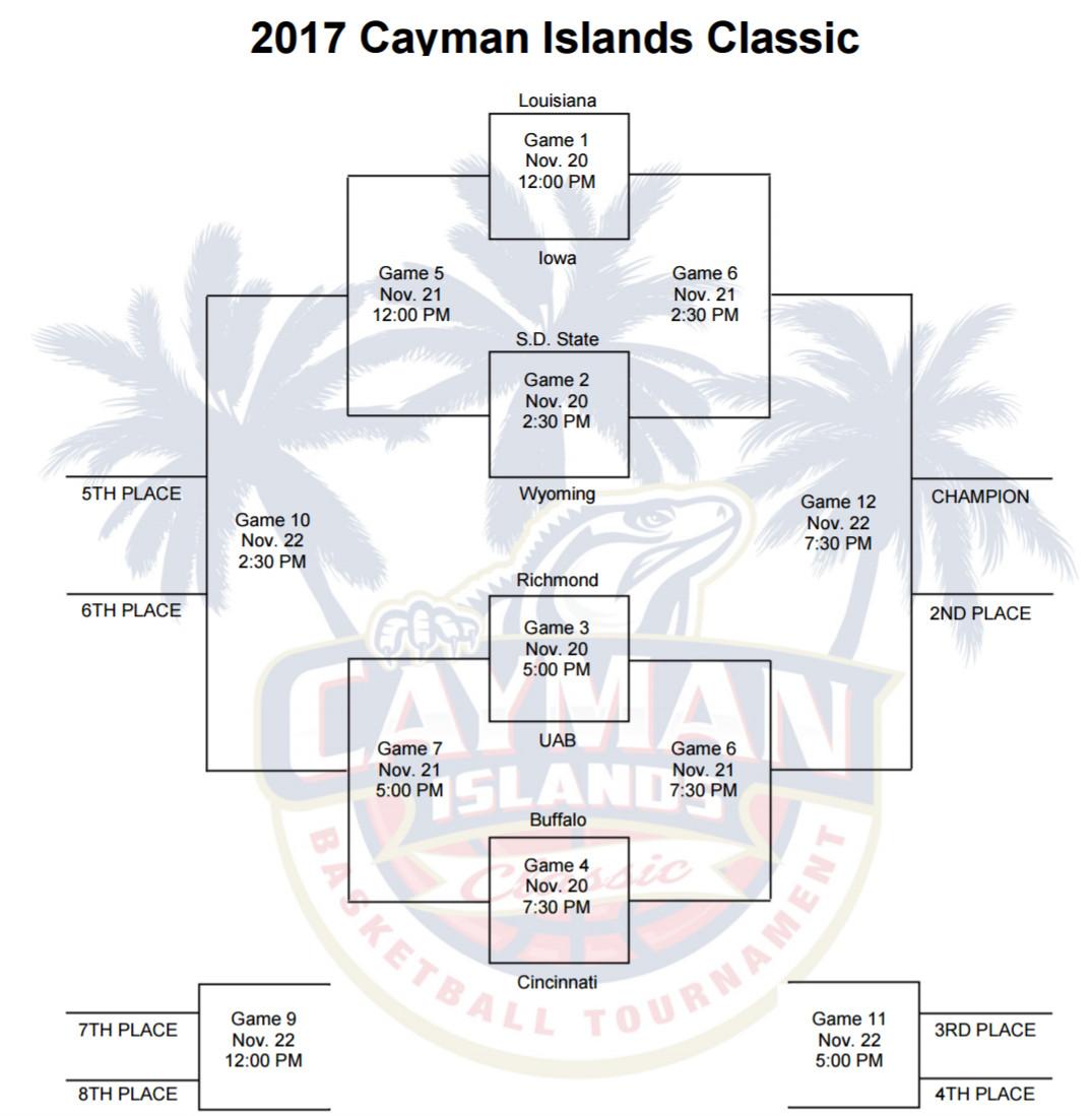 Cayman Islands Basketball Classic