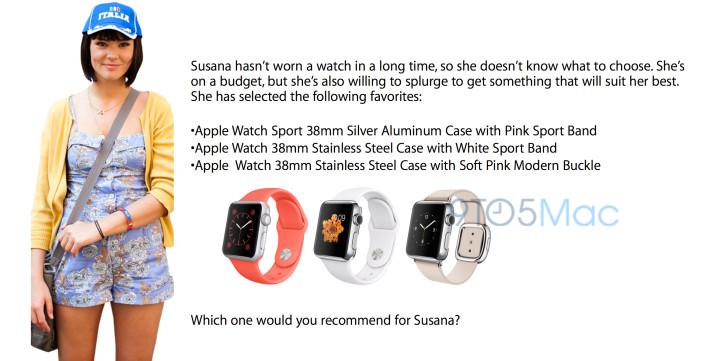 Apple Watch Sales Scenario