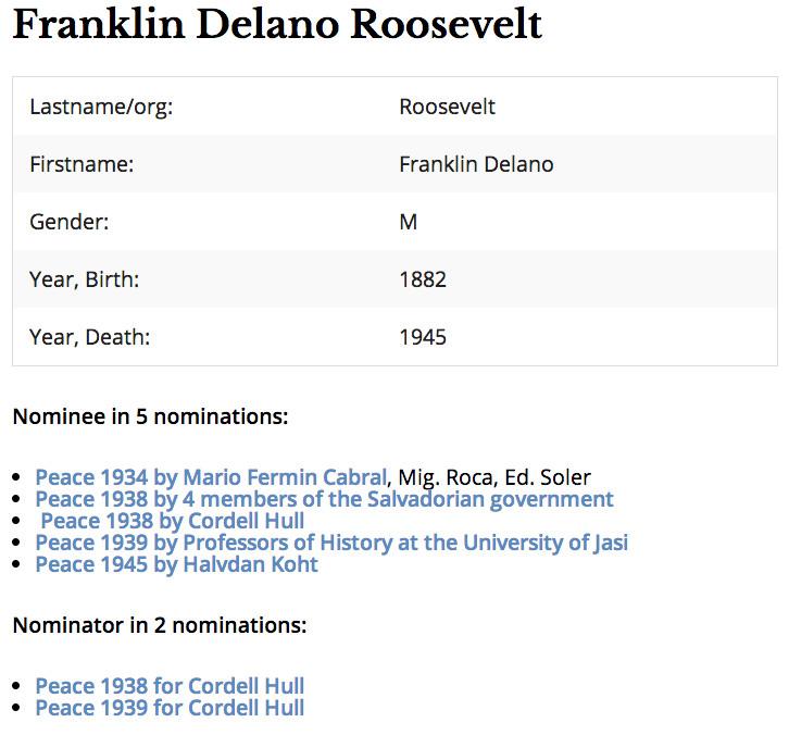 Franklin D Roosevelt Nobel