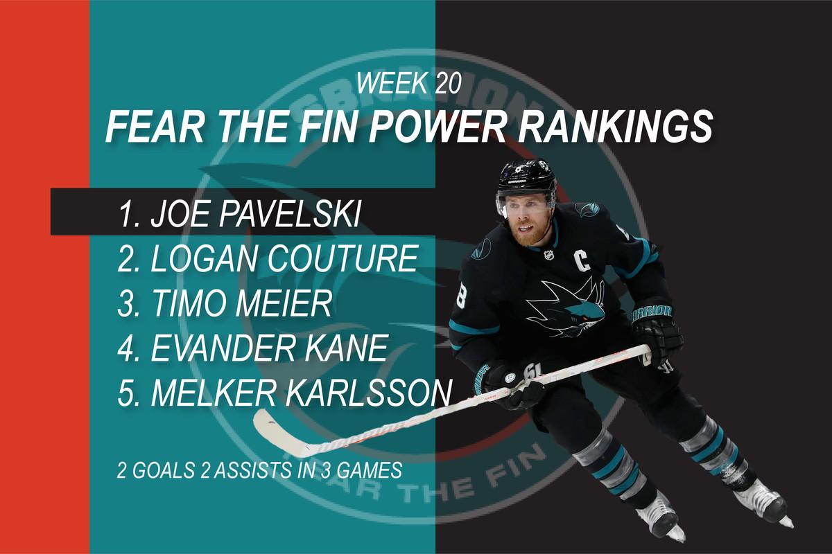 Week 20 Power Rankings