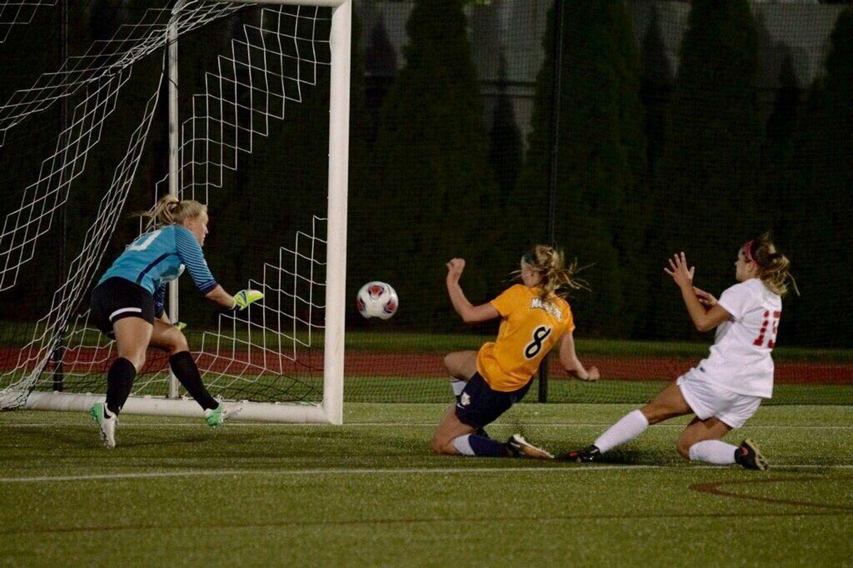 Marquette women's soccer