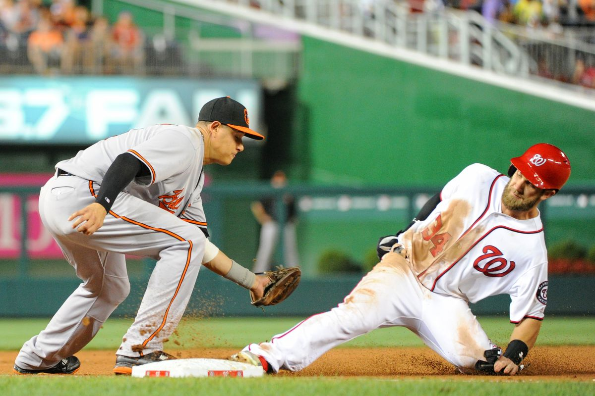 MLB: AUG 25 Orioles at Nationals
