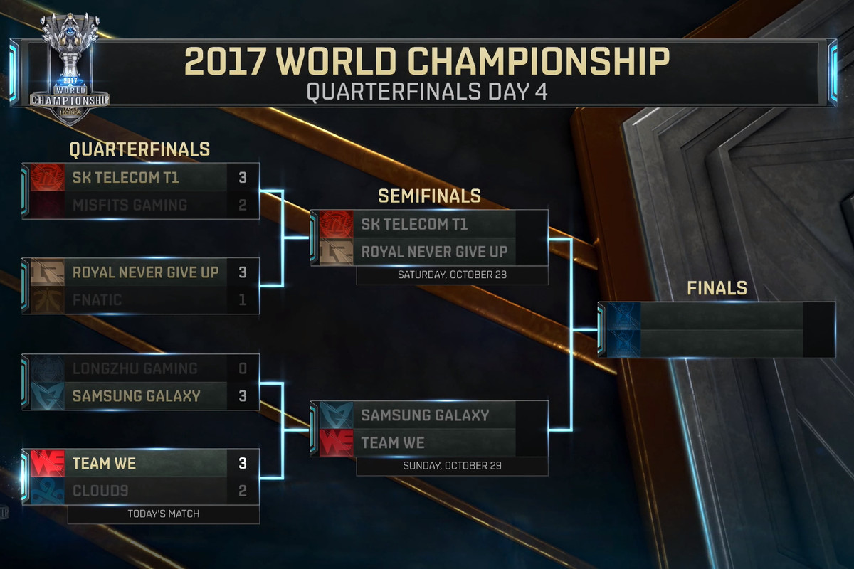 worlds 2017 semifinal bracket and schedule - the rift herald