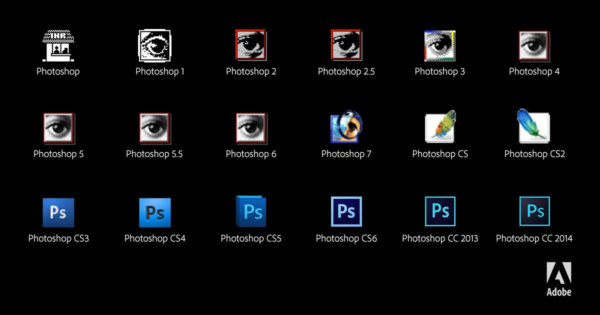 Photoshop icons through the years