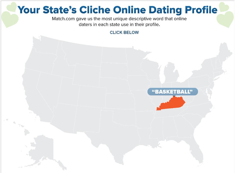 Kentucky online dating