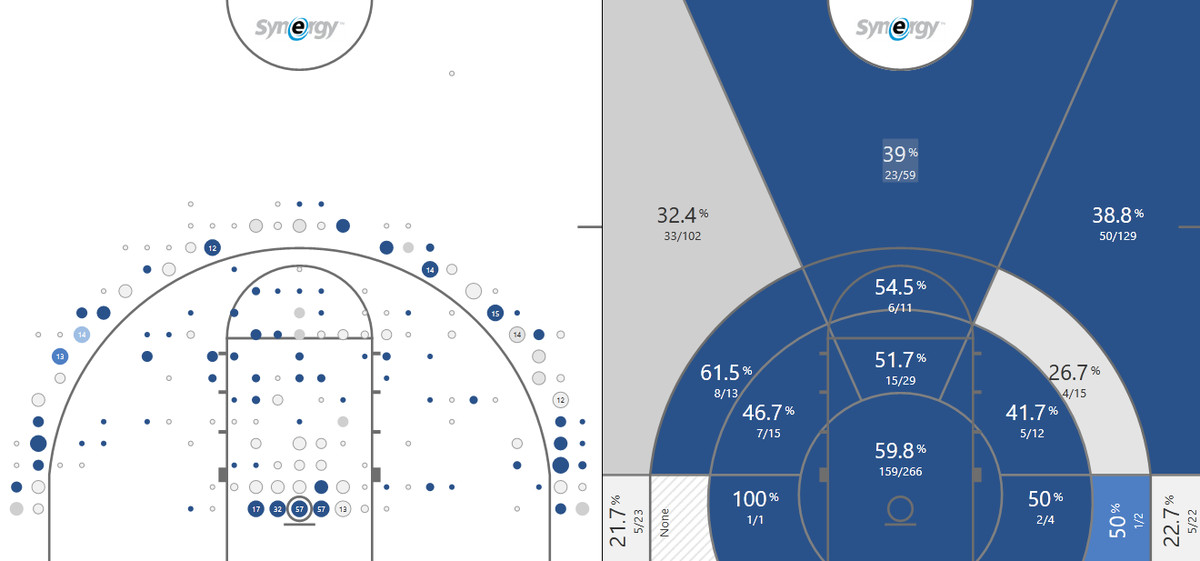 tennessee returning shot chart 2019 preview