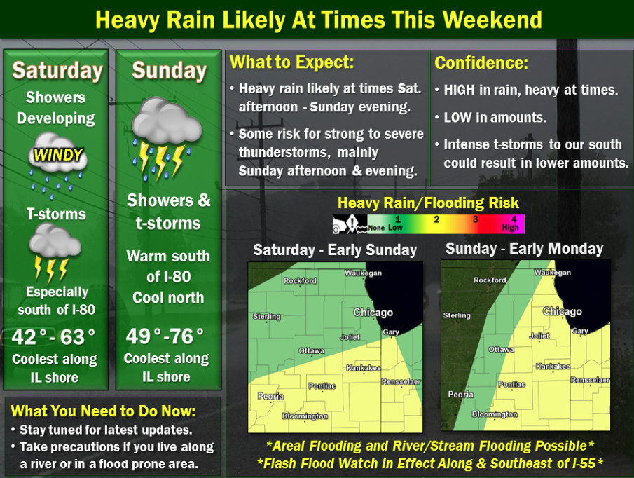 Heavy rain and thunderstorms are likely throughout the weekend.   National Weather Service Chicago