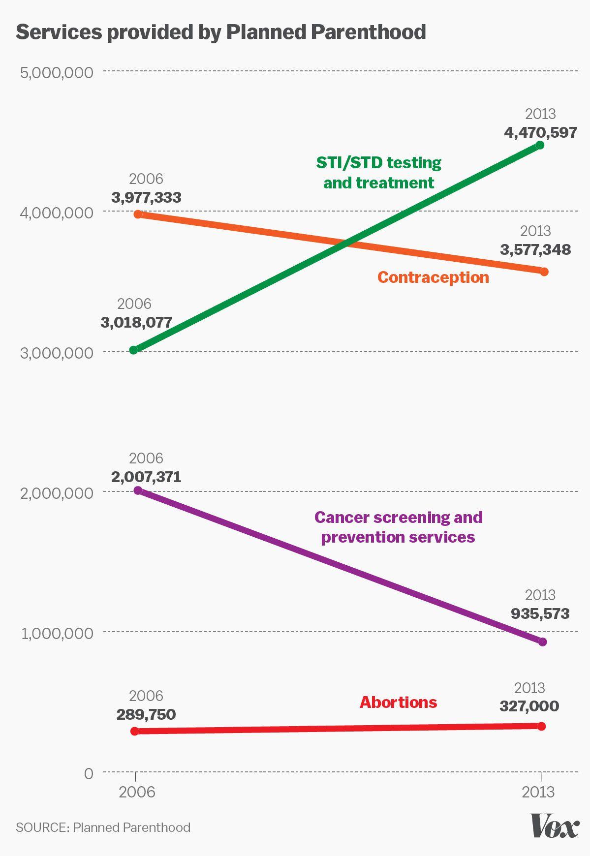 abortion_chart2