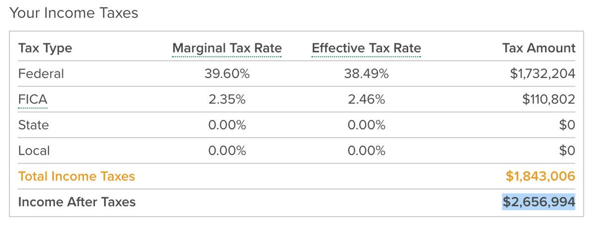 Florida income tax estimate for ZIP 32817 (SmartAsset.com)