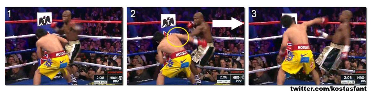 Floyd Mayweather Jr. vs. Manny Pacquiao