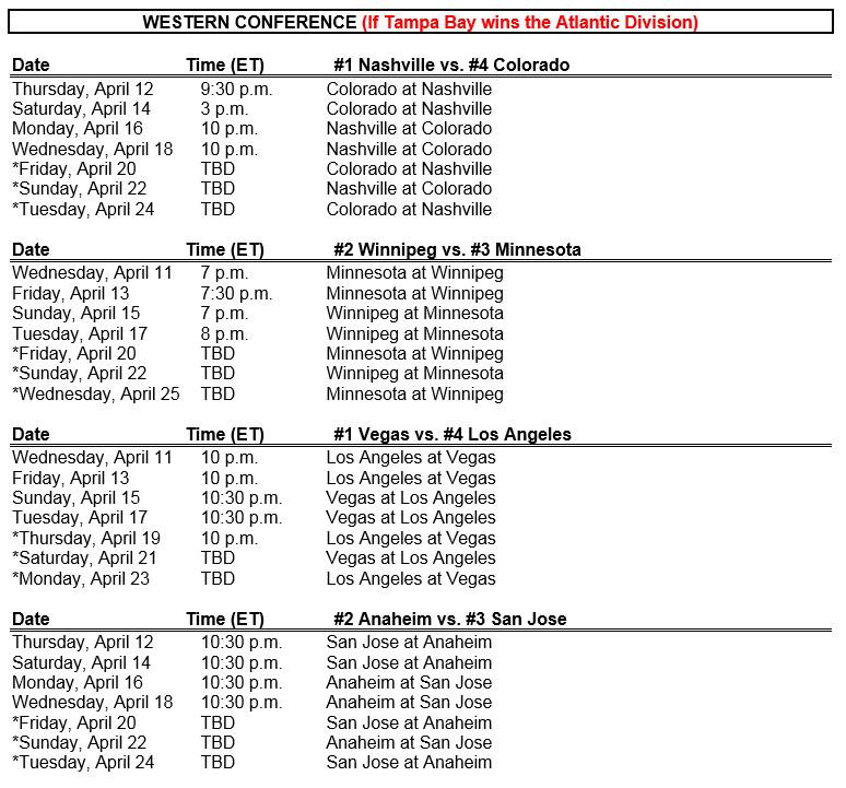 Colorado Vs. Nashville First Round Playoff Schedule