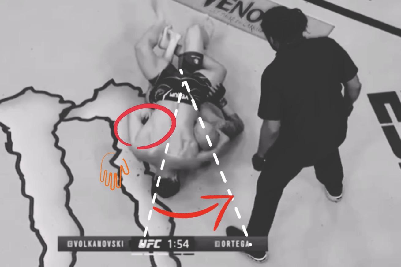 Breaking down UFC 266: Brian Ortega vs Alexander Volkanovski