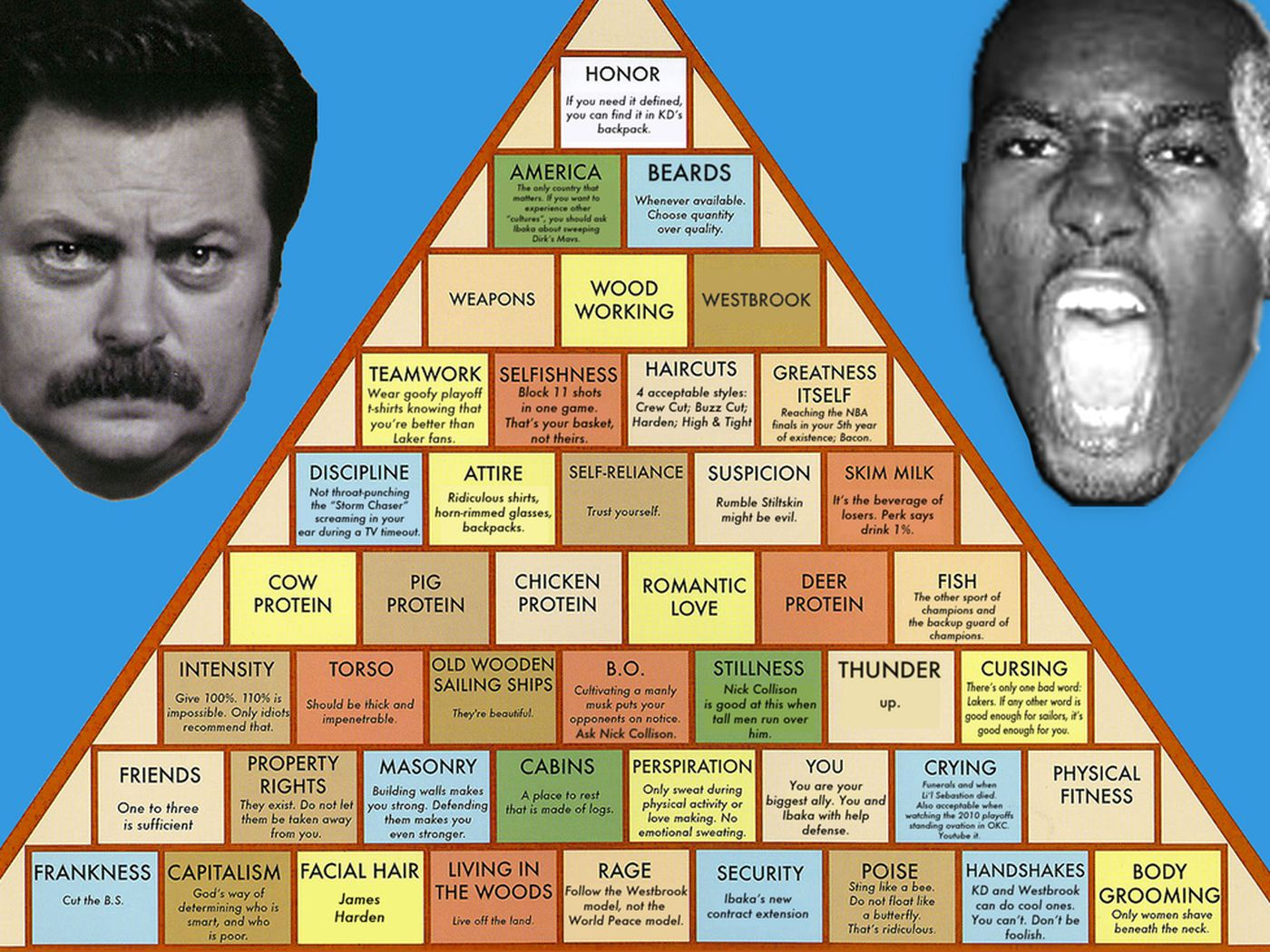 Serge Ibaka And Ron Swanson S Pyramid Of Greatness Welcome To