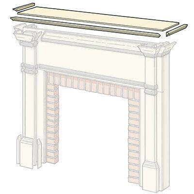 Illustration of the mantel shelf.