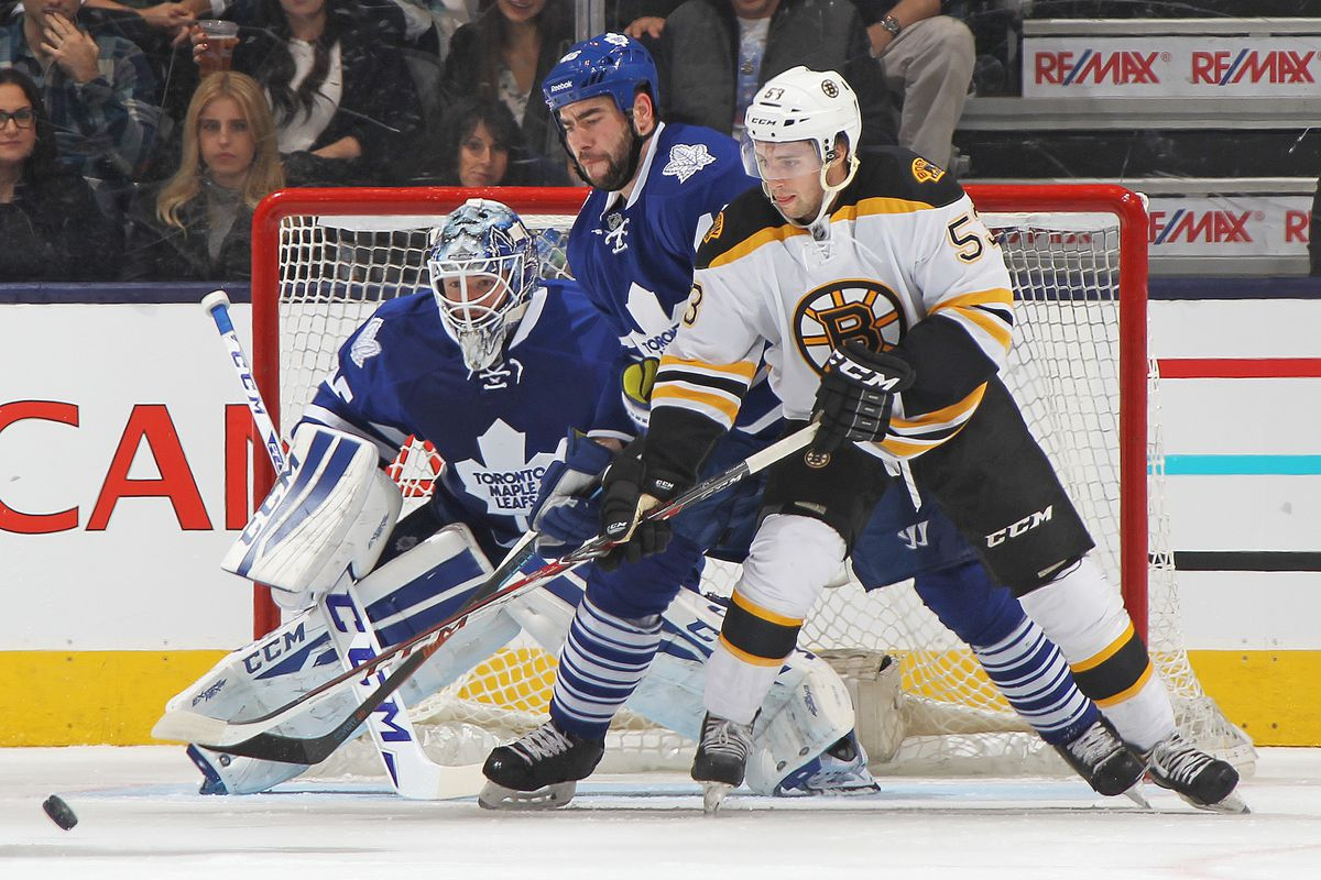 Where Would Seth Griffith Land On The Leafs Top 25 Under 25 Pension Plan Puppets