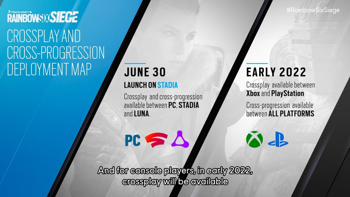 Rainbow Six Siege Roadmap společnosti Ubisoft pro cross-play a cross-progresi