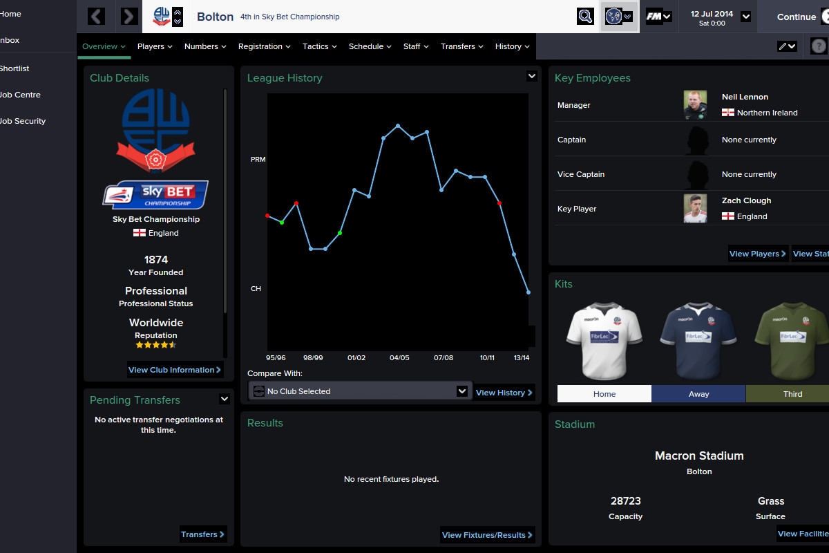 Bolton Wanderers revamped for our Football Manager Experiment