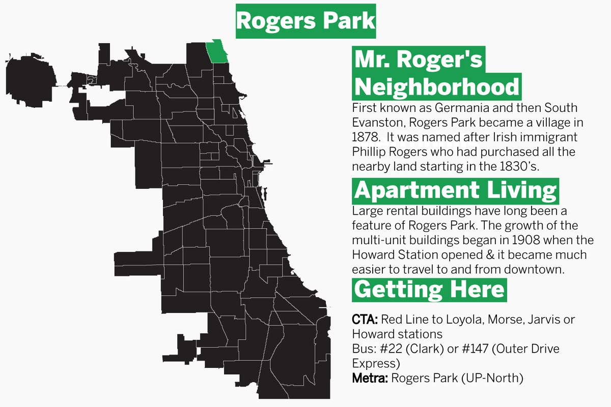 The Grid: Exploring the Rogers Park neighborhood - Chicago