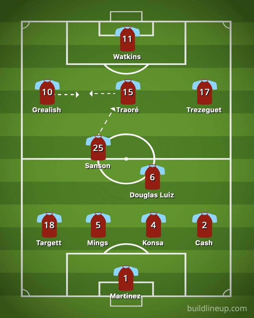 An image with a line-up proposal for Villa with Traore in CAM, Sanson replacing McGinn as one of the CDMs and Trezeguet replacing Barkley and moving to the right wing.