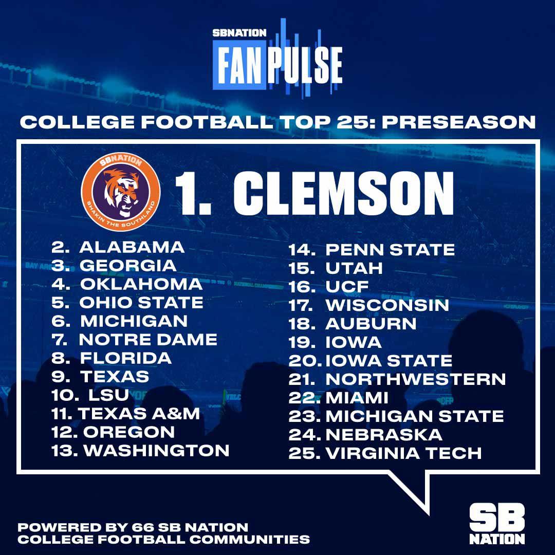 College Football 2019 Preseason Top 25 Poll Released ...