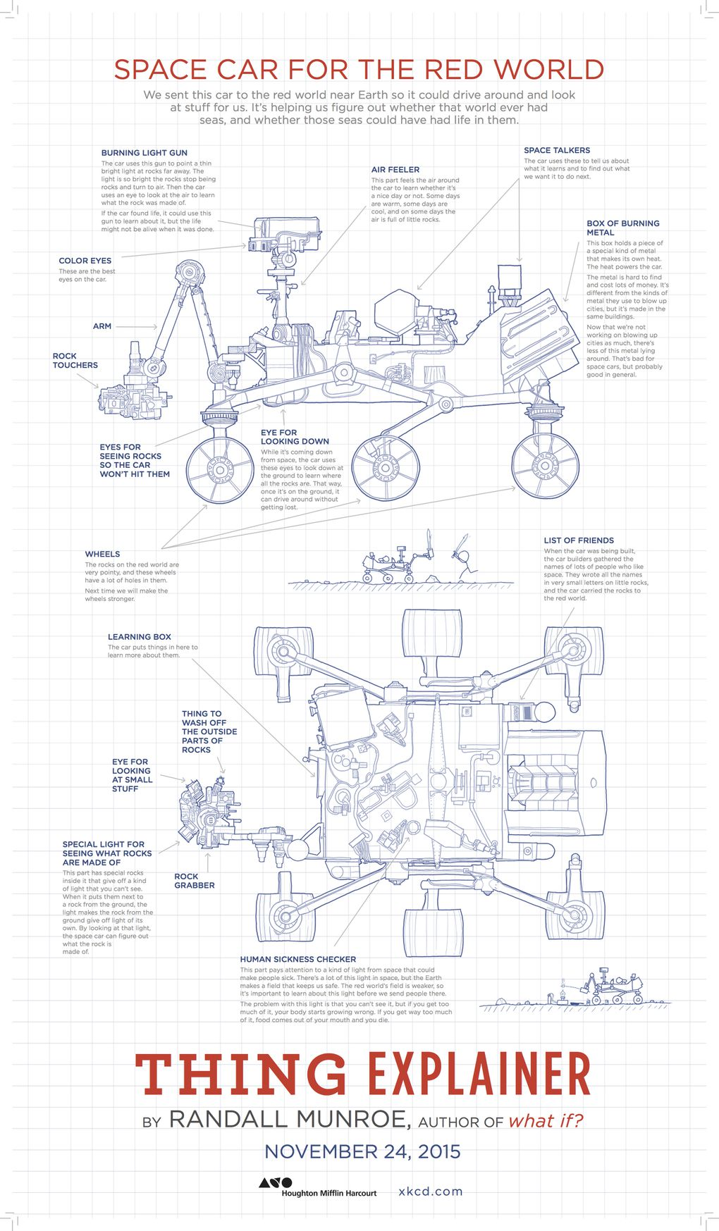 XKCD has a new book about explaining complicated subjects in simple
