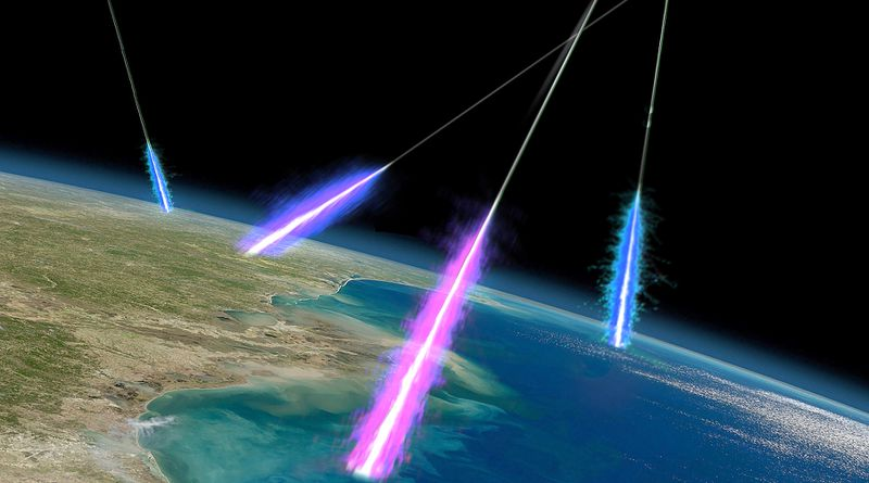 A depiction of cosmic rays hitting the earth.