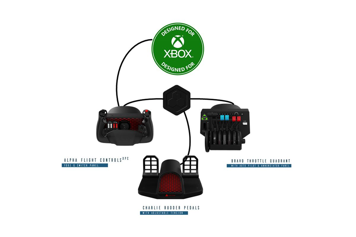 A diagram showing how the Charlie pedals and the Bravo throttle connect to the Xbox Hub, then the Alpha XPC, before finally connecting to the Xbox.