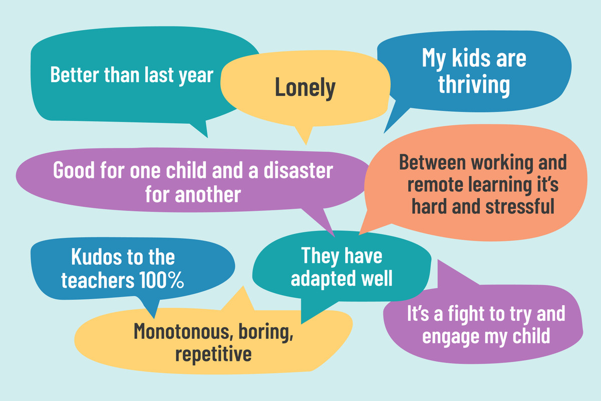 An illustration of quotes from parents in multi-colored quote bubbles on a light teal background.