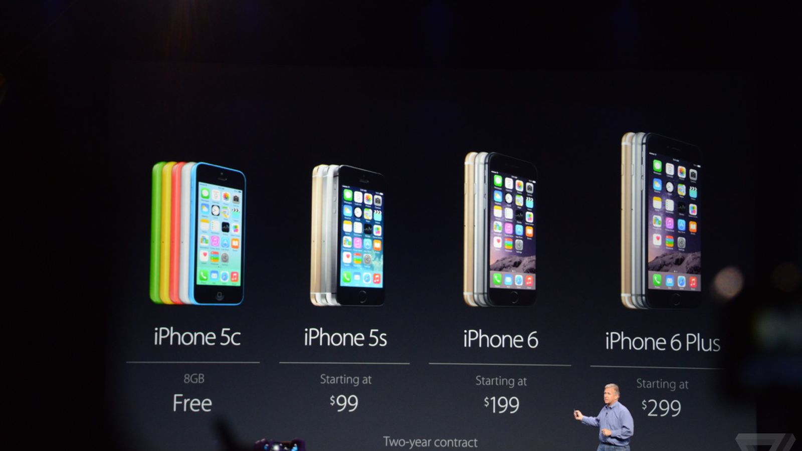 Apple Drops IPhone 5S Price To 99 Makes 5C Its Free Option