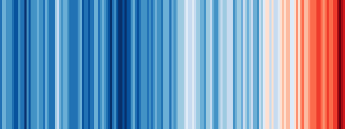 These stripes show the steady warming of the planet over the past century. Dark blues are cooler years and dark reds are hotter.