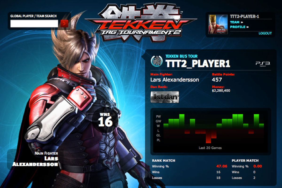 Tekken Tag Tournament 2 To Include Detailed Stat Tracking With