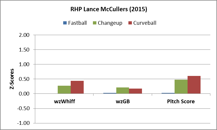 McCullers PA