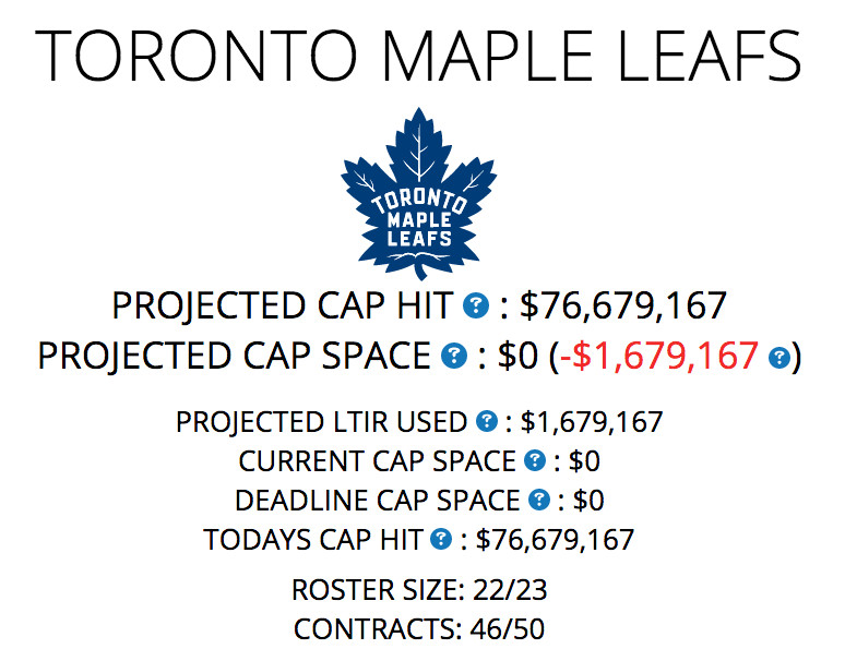 What Marleau means for the Leafs cap - Pension Plan Puppets b025c28c430e