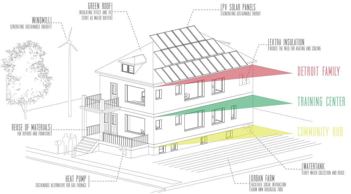 Architecture Students Will Turn Detroit Home Into Resource For Sustainable Living