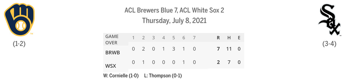 ACL Brewers Blue/ACL White Sox linescore