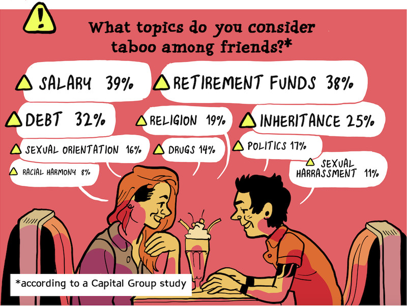 What topics do you consider taboo among friends? Salary, retirement funds, debt, religion, inheritance, etc.