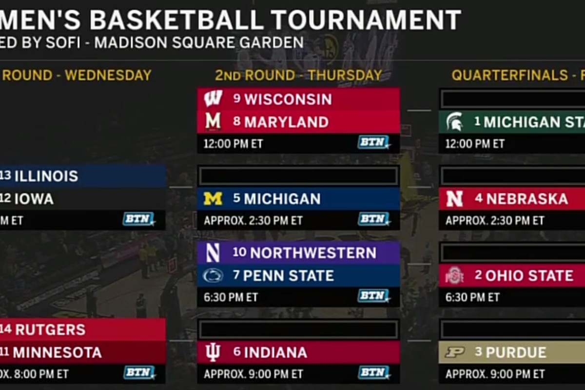 big ten tournament 2018 bracket seeds schedule times
