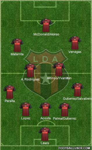 Alajuelense lineup (541) 3/2/2015