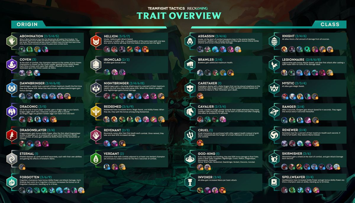 TFT Reckoning origin and class overview