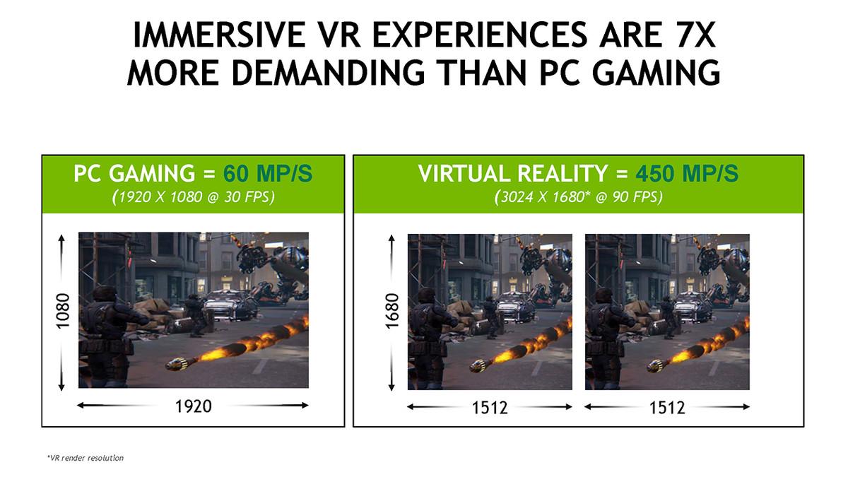 Nvidia VR performance slide 1280