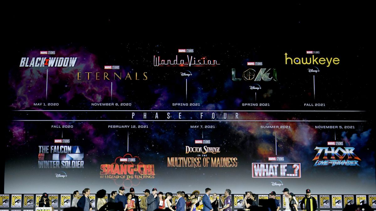 San Diego Comic Con 2020 Events.Everything We Learned About Marvel S Phase 4 Movies From