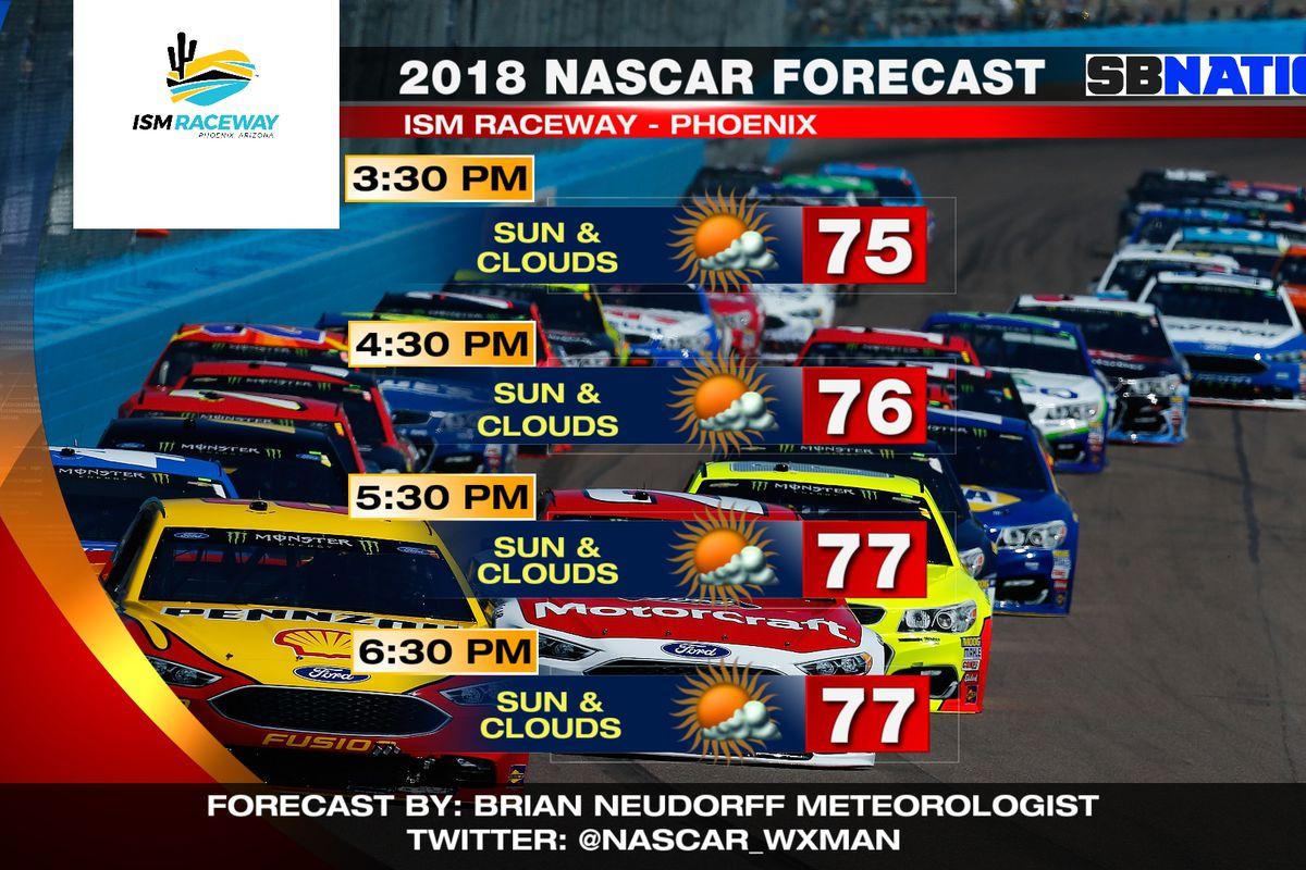 Nascar Race Day Weather At Ism Raceway Phoenix Less Rain Sbnation Com