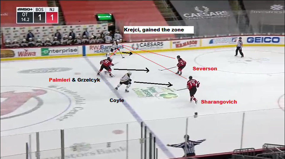 Part 1: Boston gains the zone, led by Krejci. All 3 Devils are puck-watching.