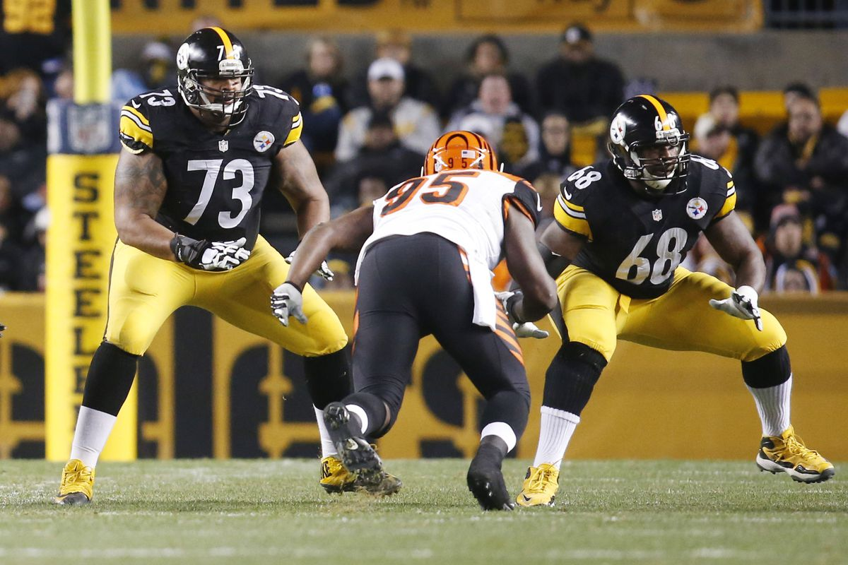 Pittsburgh Steelers Training Camp Position Preview  Offensive Line ... d3982273773