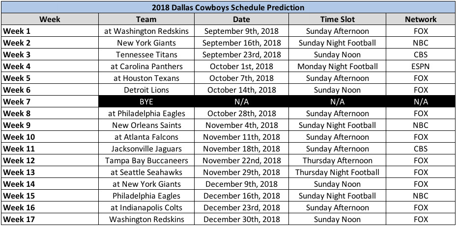 fc99ff23 Cowboys 2018 Schedule - All About Cow Photos
