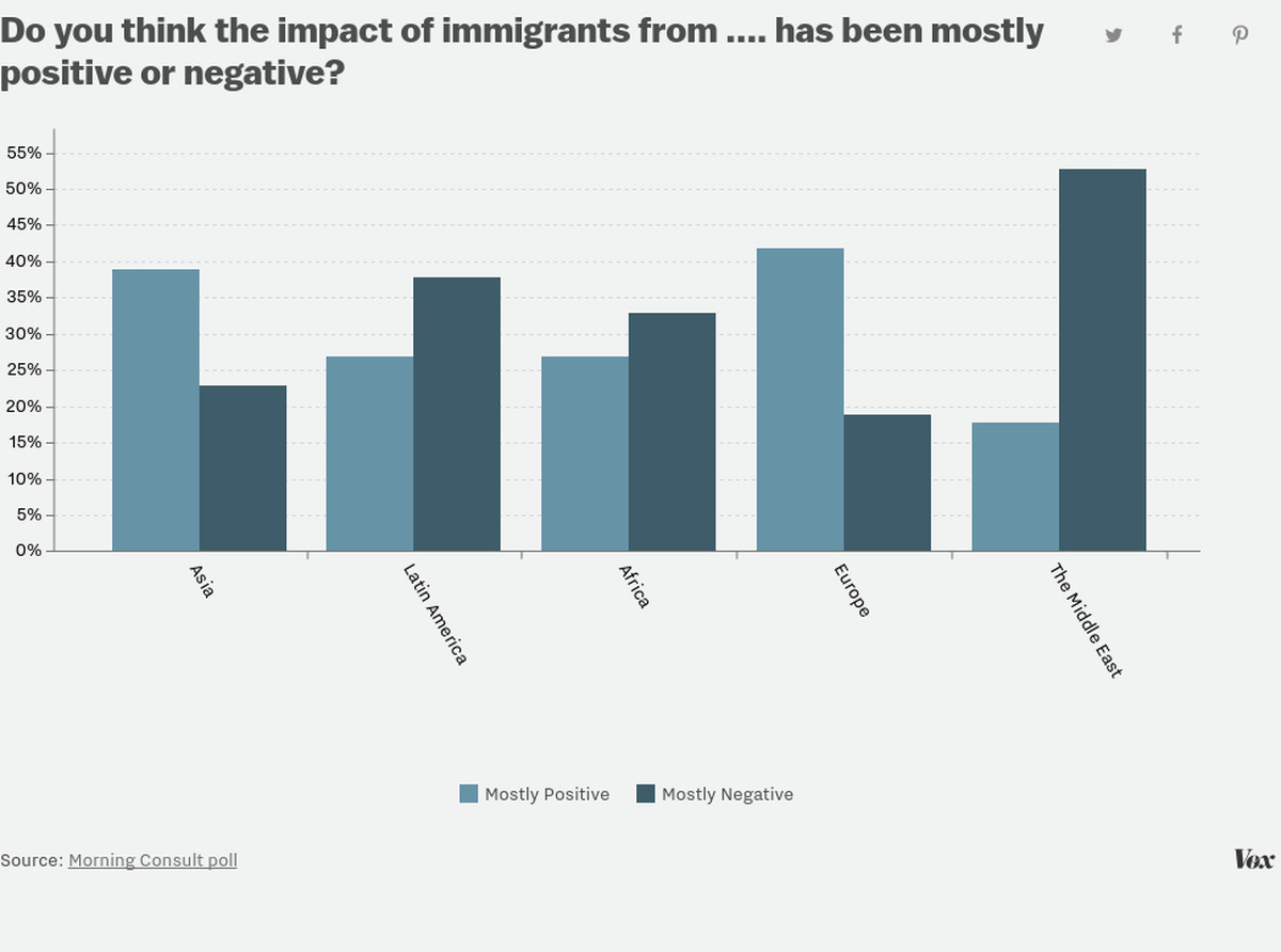 an introduction to the predominantly positive effects of immigration on the american economy Ten ways immigrants help build and strengthen our economy  immigration boosts earnings for american workers increased immigration to the united states has.