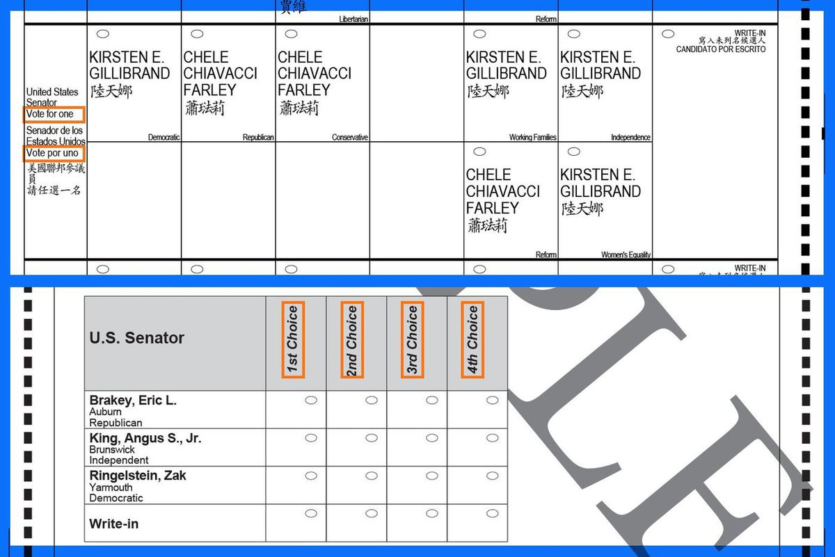 An image showing the difference between traditional ballots and ranked choice voting ballots.