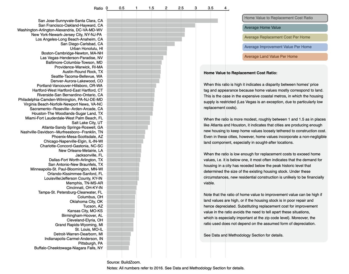 Nyc Taxes Reddit