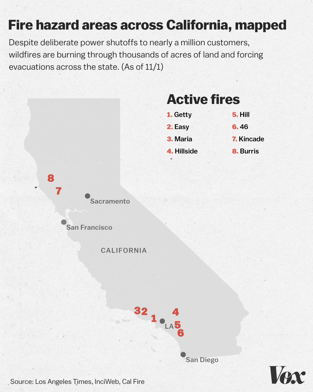 A map of wildfires burning in California as of November 1, 2019.