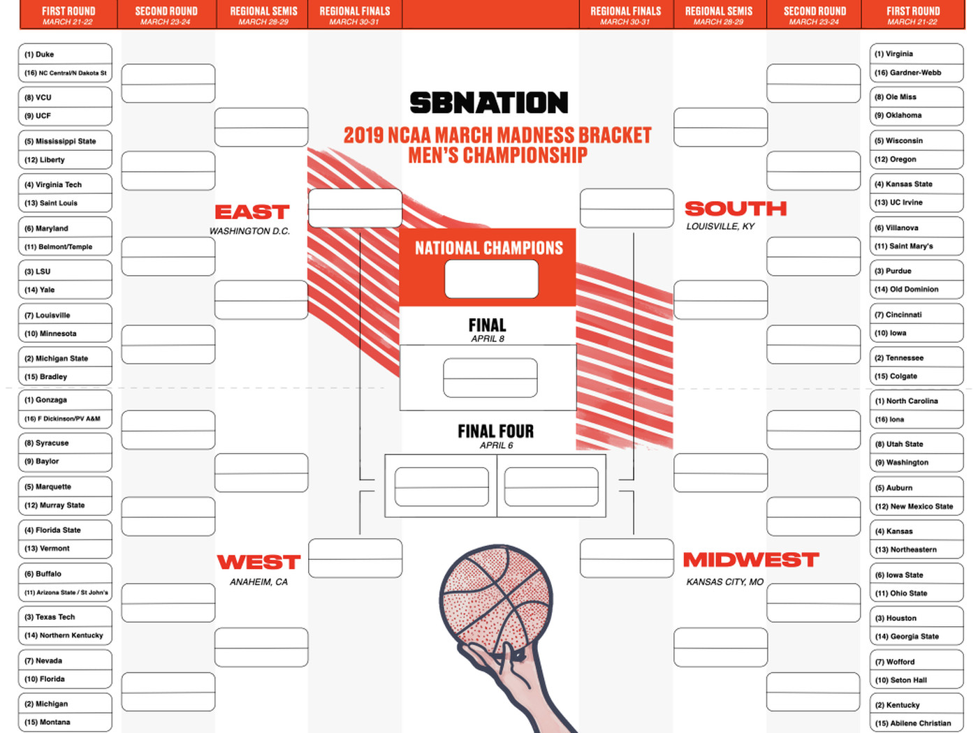 The Ultimate Guide To Filling Out Multiple Brackets Sbnation Com